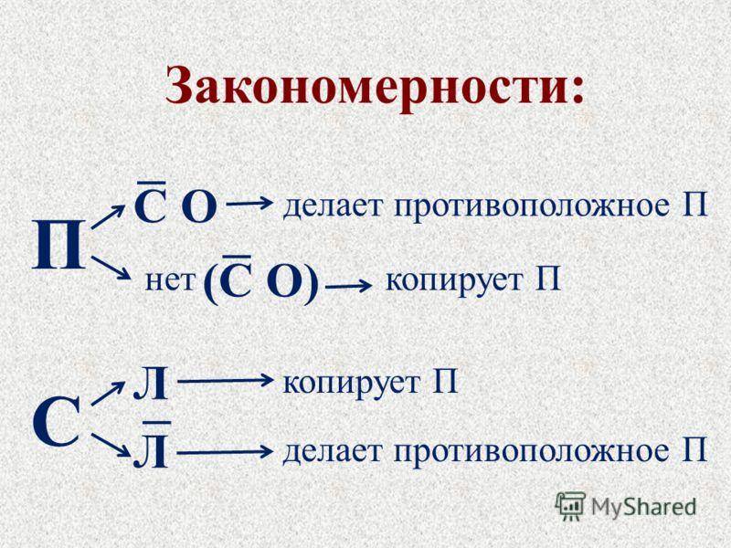 Закономерности: П делает противоположное П копирует П С О Л С копирует П делает противоположное П Л (С О) нет