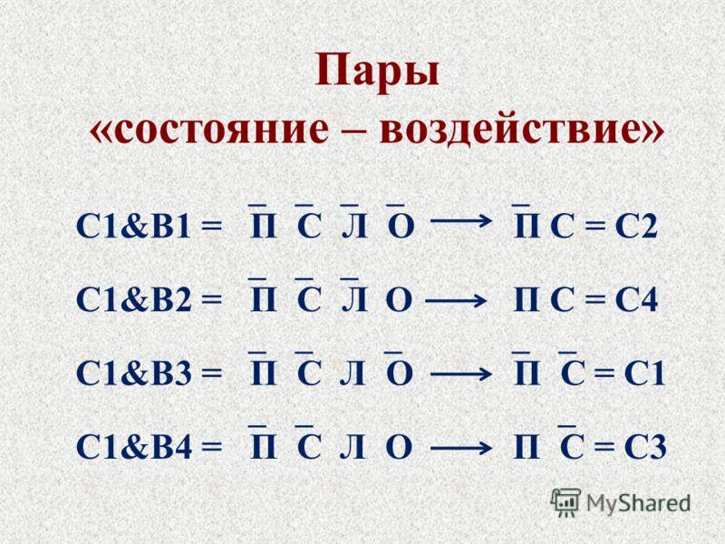 С1&В1 = П С Л О П С = С2 С1&В2 = П С Л О П С = С4 С1&В3 = П С Л О П С = С1 С1&В4 = П С Л О П С = С3 Пары «состояние – воздействие»