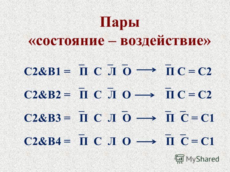 С2&В1 = П С Л О П С = С2 С2&В2 = П С Л О П С = С2 С2&В3 = П С Л О П С = С1 С2&В4 = П С Л О П С = С1 Пары «состояние – воздействие»