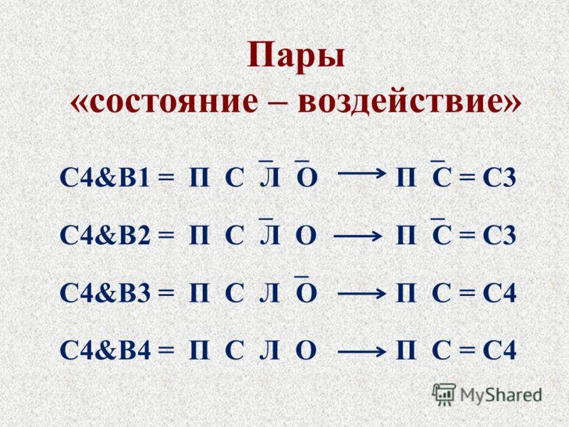 С4&В1 = П С Л О П С = С3 С4&В2 = П С Л О П С = С3 С4&В3 = П С Л О П С = С4 С4&В4 = П С Л О П С = С4 Пары «состояние – воздействие»
