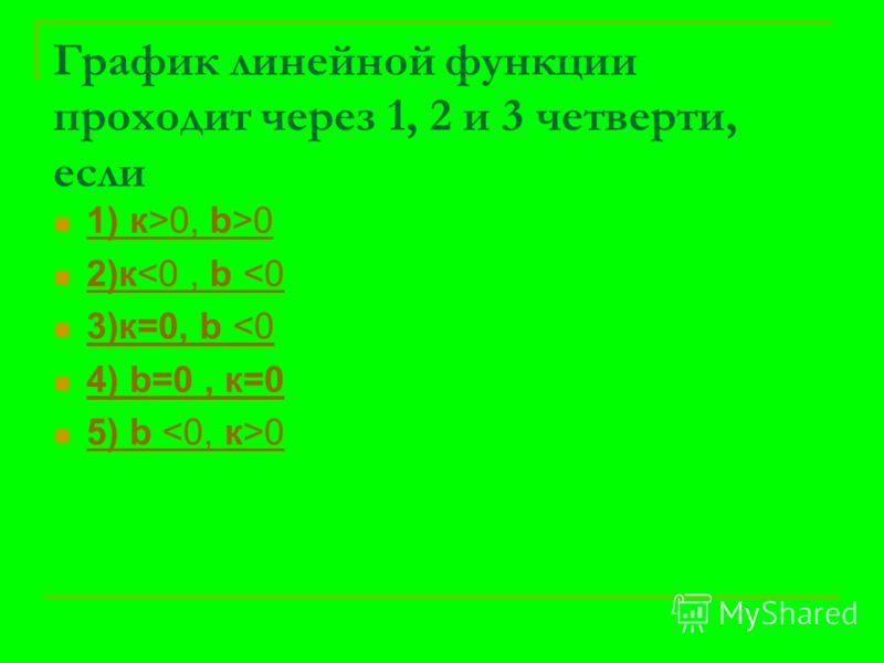 График линейной функции проходит через 1, 2 и 3 четверти, если 1) к>0, b>0 1) к>0, b>0 2)к