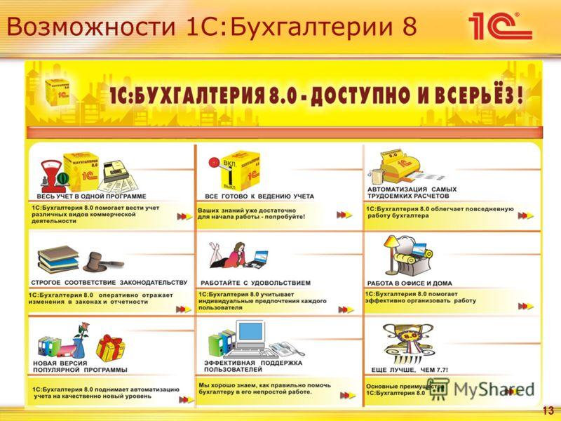 13 Возможности 1С:Бухгалтерии 8