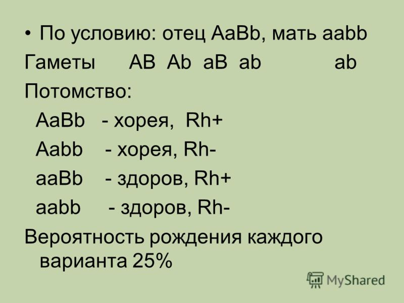 По условию: отец АаВb, мать aabb Гаметы АВ Аb аВ аb ab Потомство: АаВb - хорея, Rh+ Ааbb - хорея, Rh- ааВb - здоров, Rh+ ааbb - здоров, Rh- Вероятность рождения каждого варианта 25%