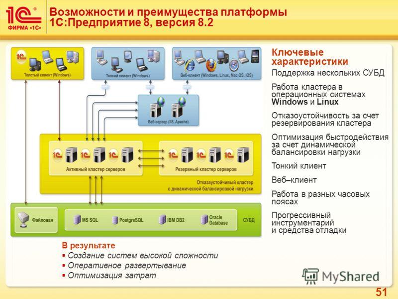 51 Возможности и преимущества платформы 1С:Предприятие 8, версия 8.2 Ключевые характеристики Поддержка нескольких СУБД Работа кластера в операционных системах Windows и Linux Отказоустойчивость за счет резервирования кластера Оптимизация быстродейств
