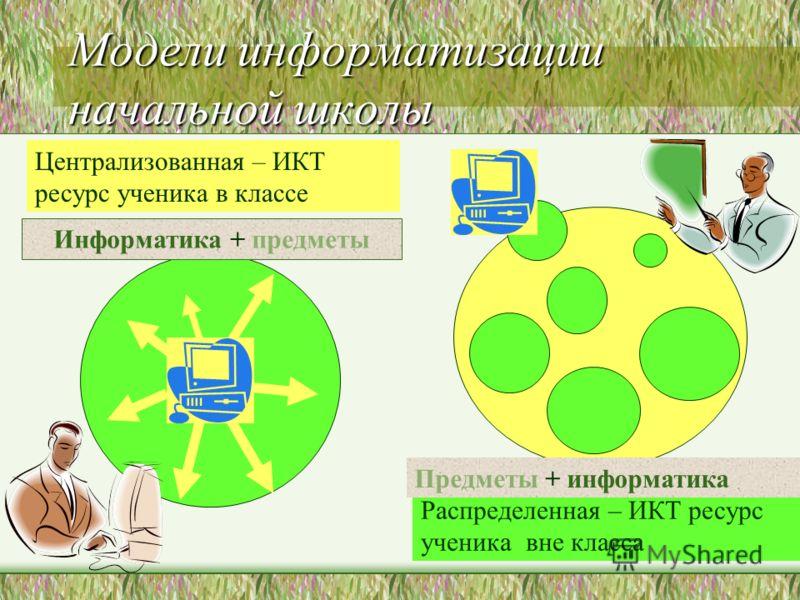 Информатика в начальной школе Русский язык, чтение уроки информатики математика Окружающий мир Рисование, труд, музыка Мониторинг здоровья детей. Досуг в школе Общеучебная и познавательная деятельность с ИКТ