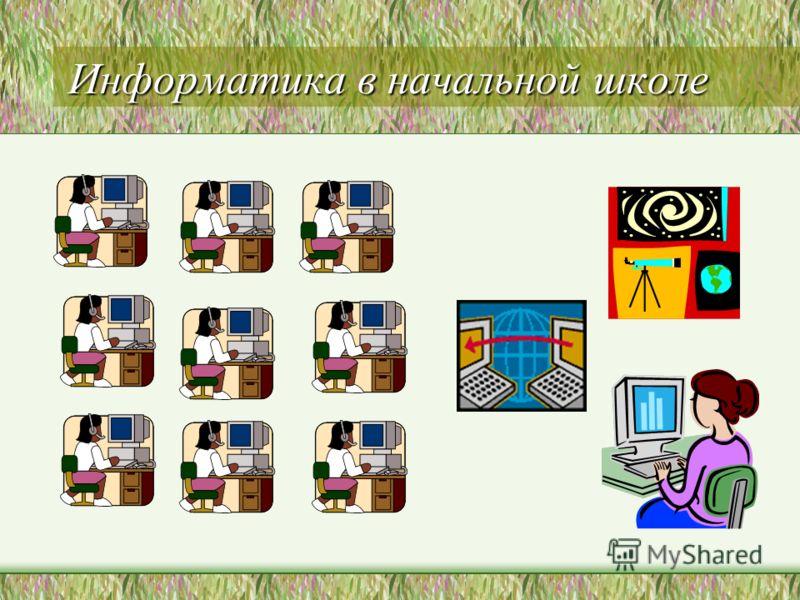Информационная деятельность в начальном обучении: Организация медиауроков с АРМ учителя – компьютер и интерактивной доска/медиапроектор/ телевизор с большим экраном (один на класс), принтер, сканер Исследование, сбор и обработка информации с привлече
