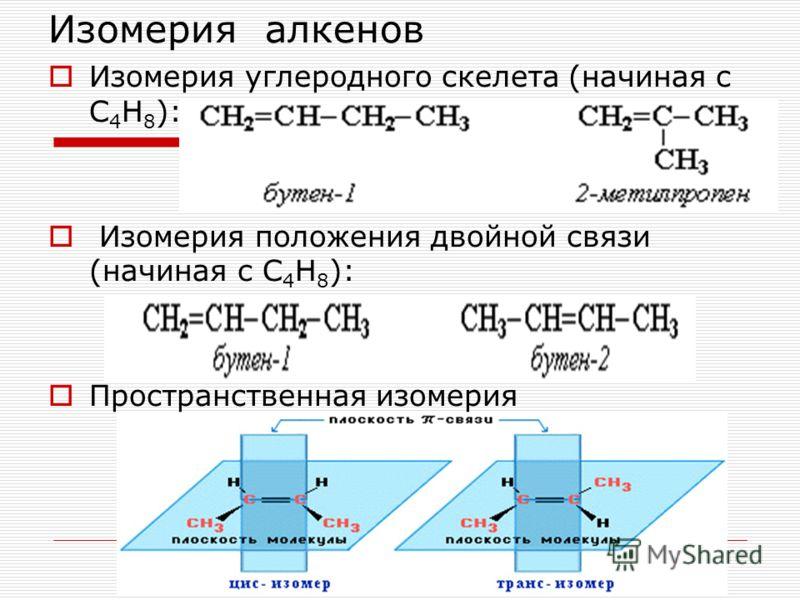 Изомерия алкенов Изомерия углеродного скелета (начиная с С 4 Н 8 ): Изомерия положения двойной связи (начиная с С 4 Н 8 ): Пространственная изомерия