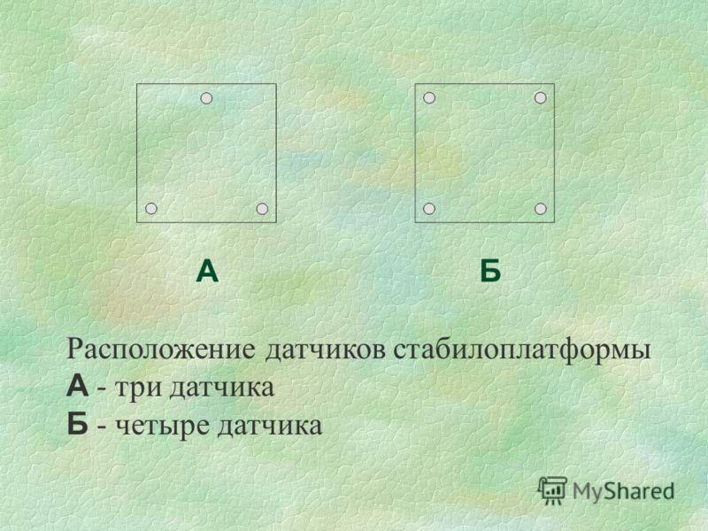 БА Расположение датчиков стабилоплатформы А - три датчика Б - четыре датчика
