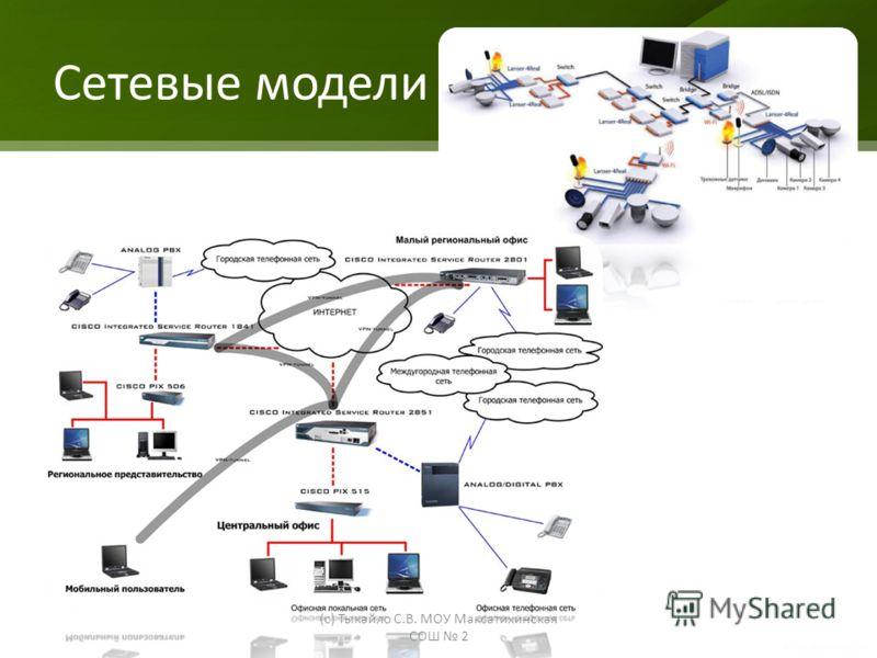 Сетевые модели (с) Тыкайло С.В. МОУ Максатихинская СОШ 2
