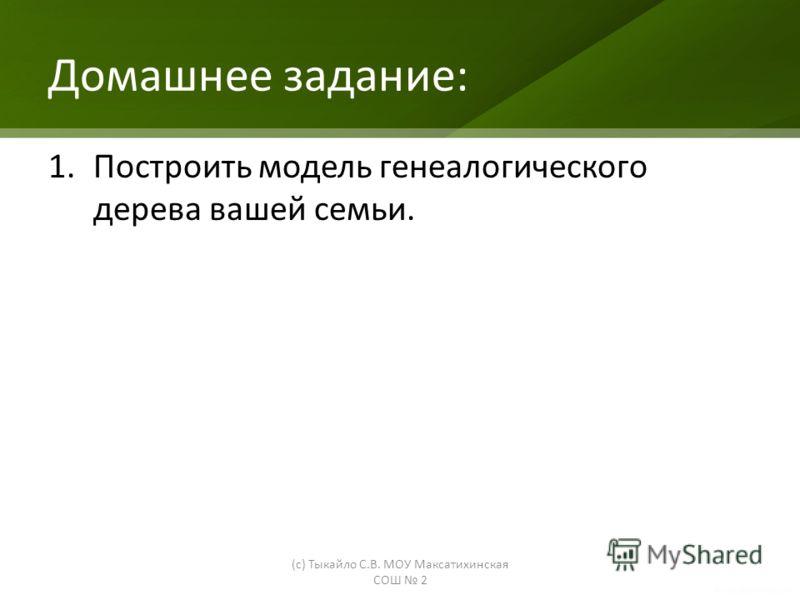 Домашнее задание: 1.Построить модель генеалогического дерева вашей семьи. (с) Тыкайло С.В. МОУ Максатихинская СОШ 2