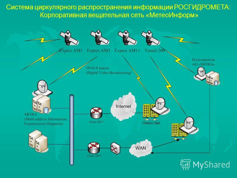 Система циркулярного распространения информации РОСГИДРОМЕТА: Корпоративная вещательная сеть «МетеоИнформ»