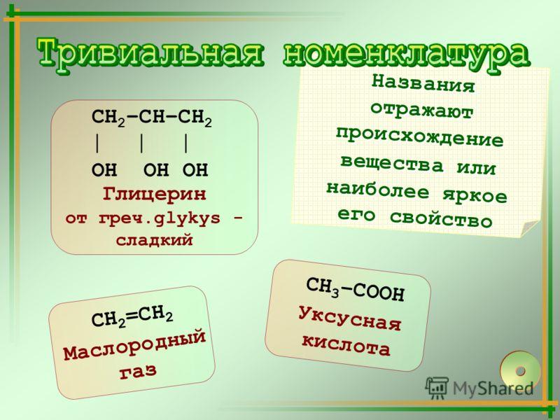 Названия отражают происхождение вещества или наиболее яркое его свойство СН 2 –СН–СН 2 ОН ОН ОН Глицерин от греч.glykys - сладкий СН 3 –СООН Уксусная кислота СН 2 =СН 2 Маслородный газ