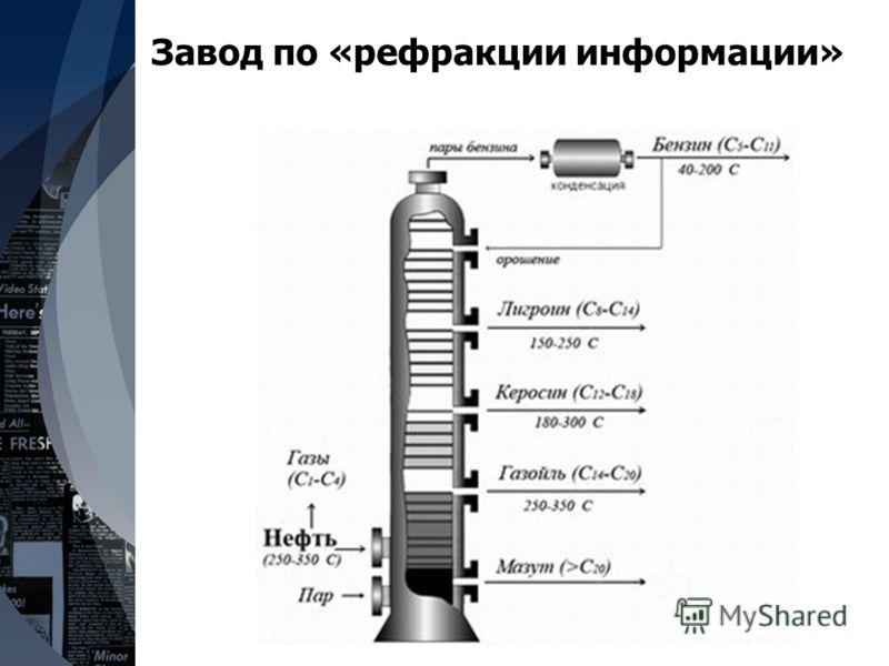 Завод по «рефракции информации»