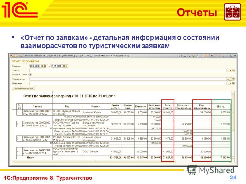 24 www.1c-menu.ru, Октябрь 2010 г. 1С:Предприятие 8. Турагентство Отчеты «Отчет по заявкам» - детальная информация о состоянии взаиморасчетов по туристическим заявкам