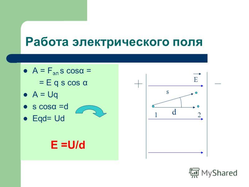 Работа электрического поля А = F эл s cosα = = E q s cos α A = Uq s cosα =d Eqd= Ud E =U/d Е 12 d s