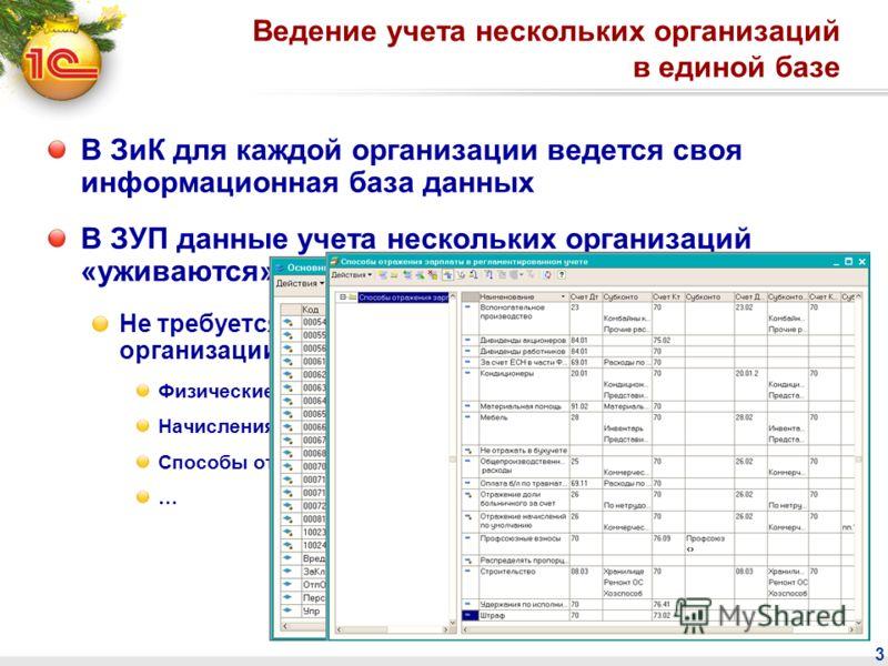 3 Ведение учета нескольких организаций в единой базе В ЗиК для каждой организации ведется своя информационная база данных В ЗУП данные учета нескольких организаций «уживаются» в одной информационной базе Не требуется ввод совпадающих данных для каждо
