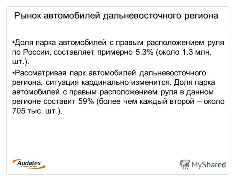 2 Рынок автомобилей дальневосточного региона Доля парка автомобилей с правым расположением руля по России, составляет примерно 5.3% (около 1.3 млн. шт.). Рассматривая парк автомобилей дальневосточного региона, ситуация кардинально изменится. Доля пар