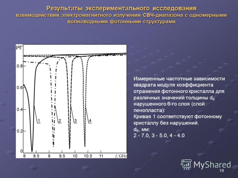 19 Результаты экспериментального исследования взаимодействия электромагнитного излучения СВЧ-диапазона с одномерными волноводными фотонными структурами Измеренные частотные зависимости квадрата модуля коэффициента отражения фотонного кристалла для ра