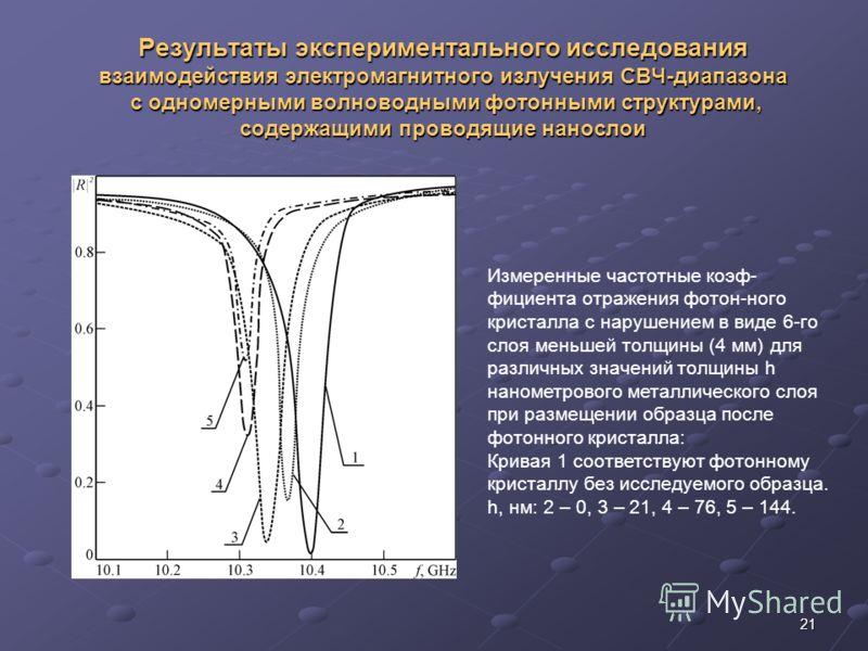 21 Результаты экспериментального исследования взаимодействия электромагнитного излучения СВЧ-диапазона с одномерными волноводными фотонными структурами, содержащими проводящие нанослои Измеренные частотные коэф- фициента отражения фотон-ного кристалл