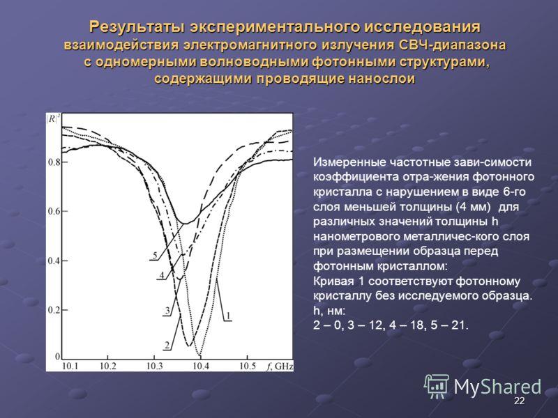 22 Результаты экспериментального исследования взаимодействия электромагнитного излучения СВЧ-диапазона с одномерными волноводными фотонными структурами, содержащими проводящие нанослои Измеренные частотные зави-симости коэффициента отра-жения фотонно