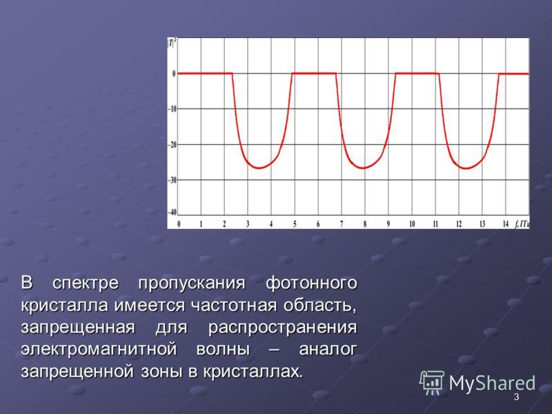 3 В спектре пропускания фотонного кристалла имеется частотная область, запрещенная для распространения электромагнитной волны – аналог запрещенной зоны в кристаллах.