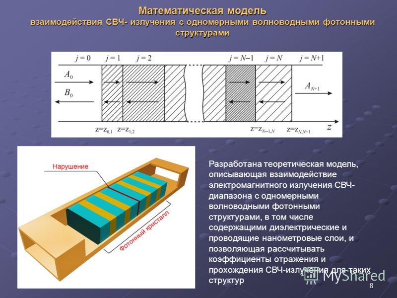 8 Математическая модель взаимодействия СВЧ- излучения с одномерными волноводными фотонными структурами Разработана теоретическая модель, описывающая взаимодействие электромагнитного излучения СВЧ- диапазона с одномерными волноводными фотонными структ