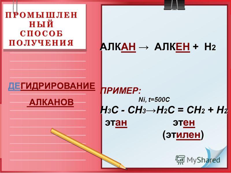 ПРОМЫШЛЕН НЫЙ СПОСОБ ПОЛУЧЕНИЯ АЛК АЛК + Н 2 АЛКАН АЛКЕН + Н 2 ПРИМЕР: Ni, t=500C Н 3 С - СН 3 Н 2 С = СН 2 + Н 2 эт эт этан этен (эт) (этилен) ДЕГИДРИРОВАНИЕ АЛКАНОВ
