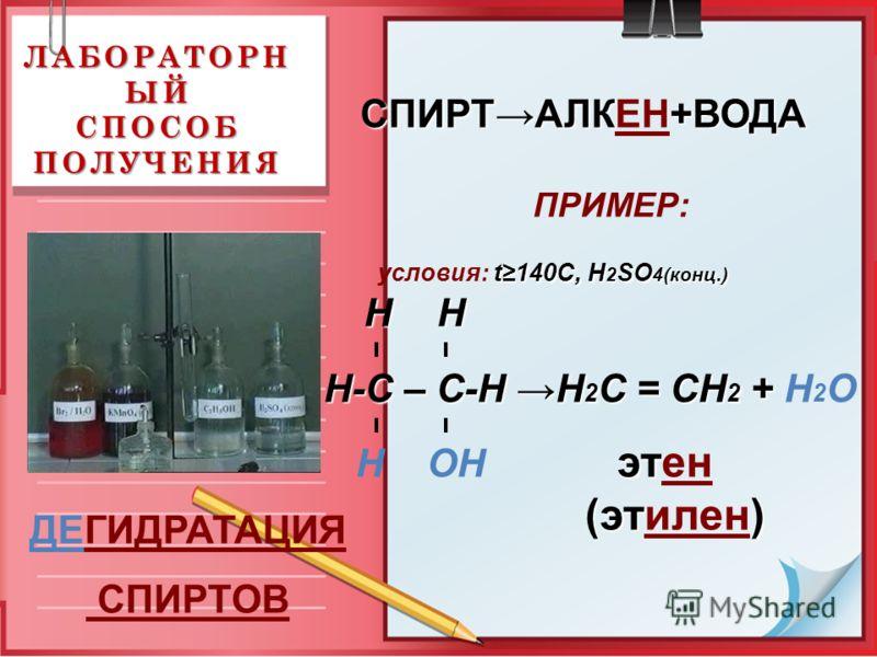 ЛАБОРАТОРН ЫЙ СПОСОБ ПОЛУЧЕНИЯ СПИРТАЛК+ВОДА СПИРТАЛКЕН+ВОДА ПРИМЕР: t140C, Н 2 SO 4(конц.) условия: t140C, Н 2 SO 4(конц.) Н Н Н-С – С-Н Н 2 С = СН 2 + Н-С – С-Н Н 2 С = СН 2 + Н 2 О эт Н ОН этен (эт) (этилен) ДЕГИДРАТАЦИЯ СПИРТОВ