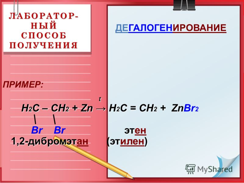 ЛАБОРАТОР- НЫЙ СПОСОБ ПОЛУЧЕНИЯ ПРИМЕР: t t Н 2 С – СН 2 + Zn Н 2 С = СН 2 + Zn Н 2 С – СН 2 + Zn Н 2 С = СН 2 + ZnBr 2 эт Br Br этен 1,2-дибромэт (эт) 1,2-дибромэтан (этилен) ДЕГАЛОГЕНИРОВАНИЕ