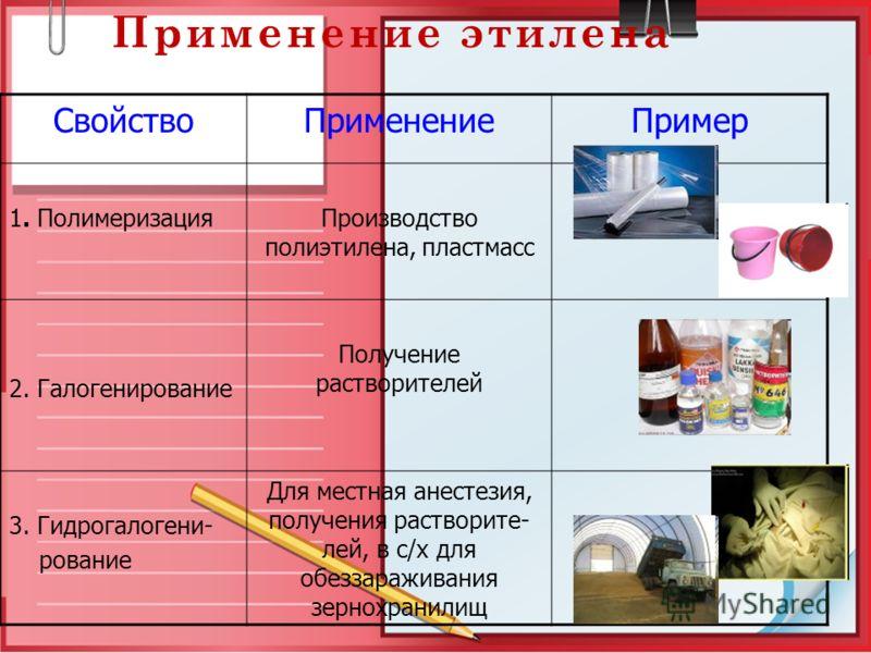 Применение этилена СвойствоПрименениеПример 1. ПолимеризацияПроизводство полиэтилена, пластмасс 2. Галогенирование Получение растворителей 3. Гидрогалогени- рование Для местная анестезия, получения растворите- лей, в с/х для обеззараживания зернохран