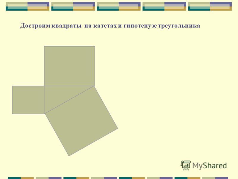 ТЕОРЕМА ПИФАГОРА С А В b c a Дано: треугольник ABC, угол С – прямой, АВ=c, ВС=а, АС=b Доказать: с 2 = а 2 + b 2