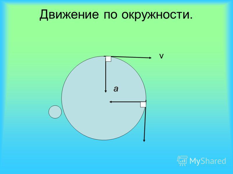 График зависимости скорости от времени V, м/с t, с Ускорение меньше Ускорение больше α ά ά >αά >α