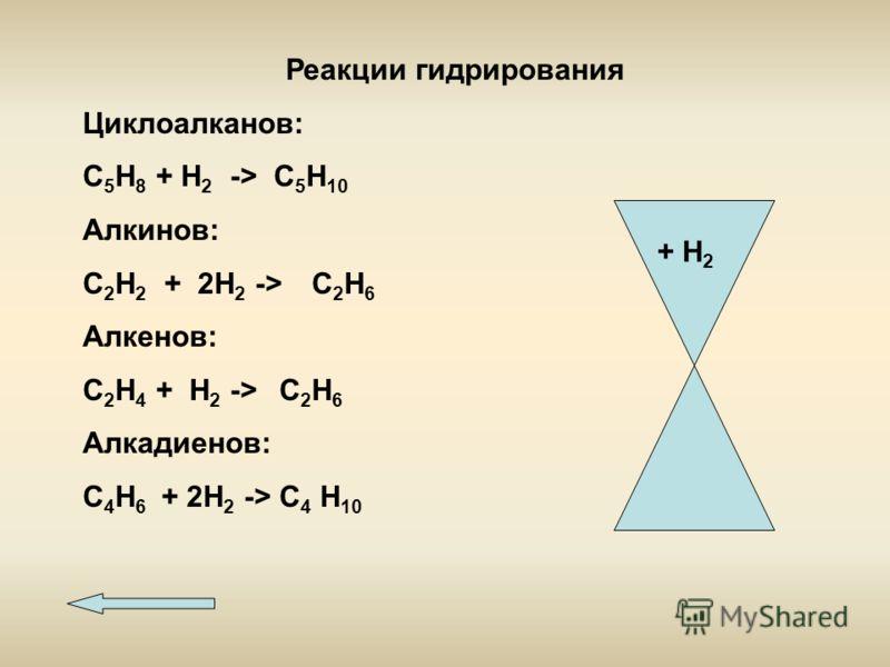 Реакции гидрирования Циклоалканов: С 5 Н 8 + Н 2 -> С 5 Н 10 Алкинов: С 2 Н 2 + 2Н 2 -> С 2 Н 6 Алкенов: С 2 Н 4 + Н 2 -> С 2 Н 6 Алкадиенов: С 4 Н 6 + 2Н 2 -> С 4 Н 10 + Н 2