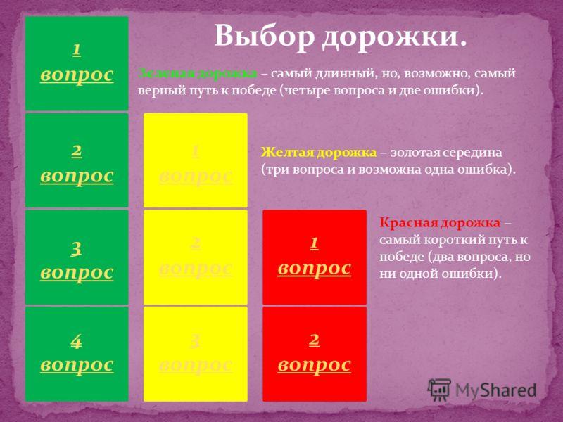 1 вопрос 2 вопрос 3 вопрос 4 вопрос 1 вопрос 2 вопрос 3 вопрос 1 вопрос 2 вопрос Выбор дорожки. Зеленая дорожка – самый длинный, но, возможно, самый верный путь к победе (четыре вопроса и две ошибки). Желтая дорожка – золотая середина (три вопроса и