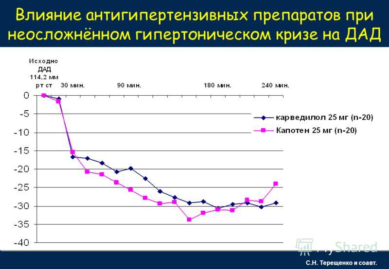 Влияние антигипертензивных препаратов при неосложнённом гипертоническом кризе на ДАД С.Н. Терещенко и соавт.. P