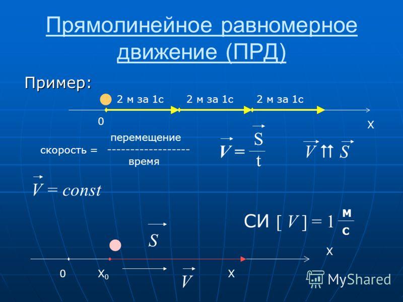 Прямолинейное равномерное движение (ПРД) Пример: X 2 м за 1с скорость = перемещение ------------------ время V = StSt V S СИ [ V ] = 1 МСМС V = const 0X0X0 X X V S 0