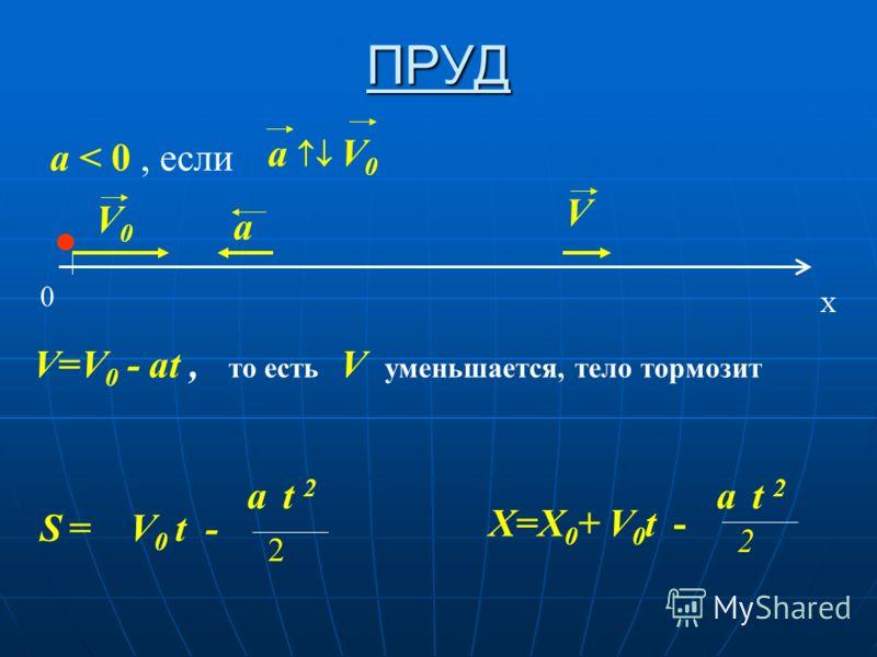 ПРУД а < 0, если a V 0 0 X V0V0 a V V=V 0 - at, то есть V уменьшается, тело тормозит S = V 0 t - a t 2 2 X=X 0 + V 0 t - a t 2 2