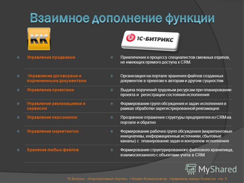 стр. 5 Управление продажами Управление договорами и подчиненными документами Управление проектами Управление рекламациями и сервисом Управление персоналом Управление маркетингом Хранение любых файлов 1С-Битрикс: «Корпоративный портал» + Клиент-Коммун