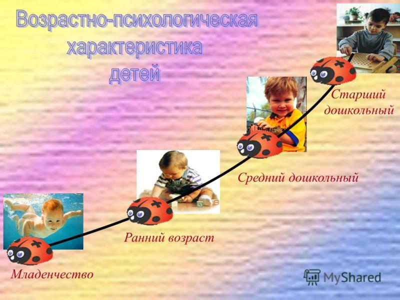 Младенчество Ранний возраст Средний дошкольный Старший дошкольный