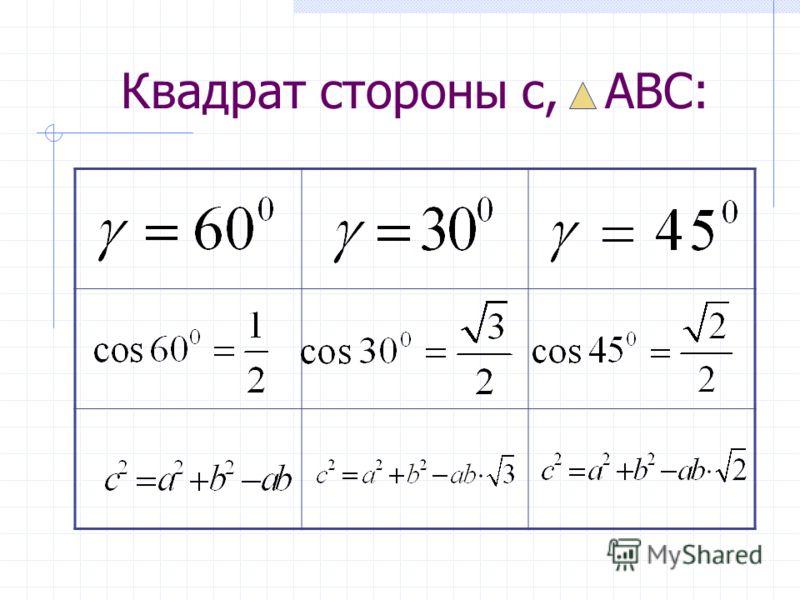 Решение треугольника