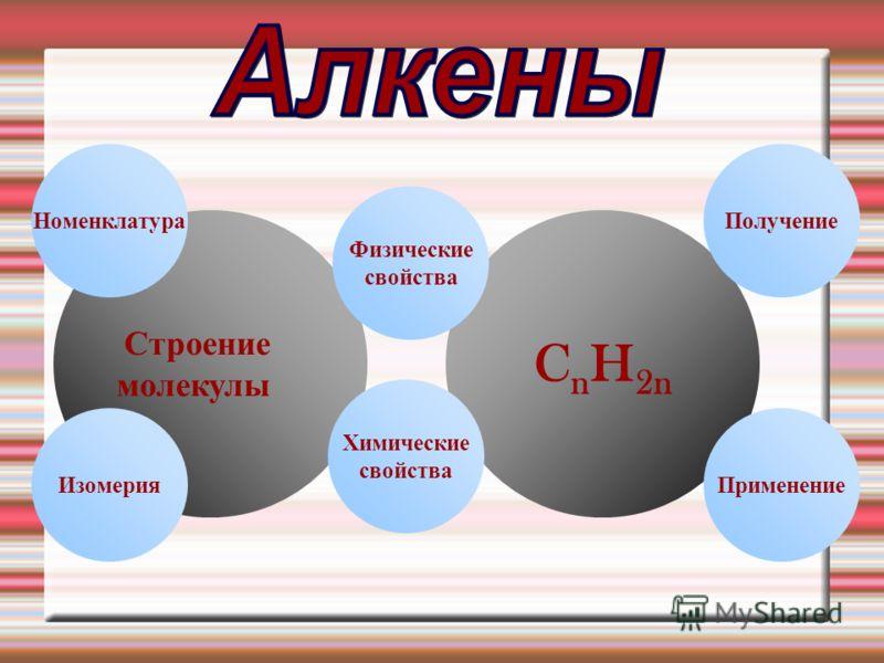 Строение молекулы C n H 2n Химические свойства Изомерия Физические свойства Проверка знаний ПолучениеНоменклатура Применение