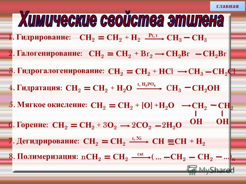 СН ОН 4. Гидратация : Pt, t 1. Гидрирование : СН 2 + Н 2 СН 3 2. Галогенирование : СН 2 + Br 2 СН 2 В r 3. Гидрогалогенирование : СН 2 + НС lCН3CН3 СН 2 С l СН 2 + Н 2 О t, Н 3 РО 4 CН3CН3 СН 2 ОН 5. Мягкое окисление : СН 2 + [ О ] + Н 2 О СН 2 ОН 6.