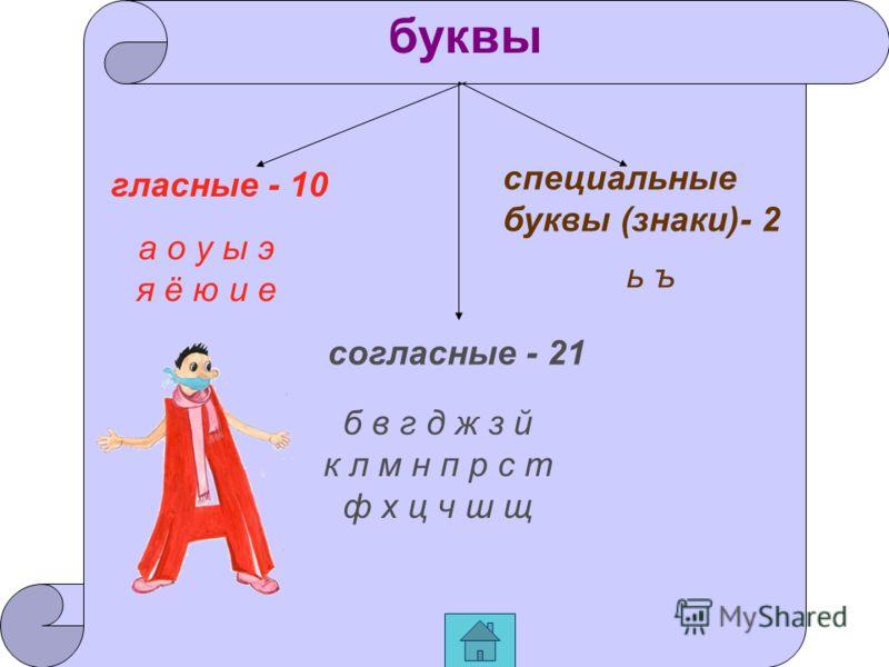 Буква - графический знак для обозначения звука на письме. Буквы пишем и видим.