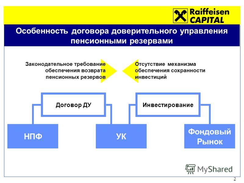 2 Особенность договора доверительного управления пенсионными резервами НПФУК Фондовый Рынок Договор ДУИнвестирование Законодательное требование обеспечения возврата пенсионных резервов Отсутствие механизма обеспечения сохранности инвестиций