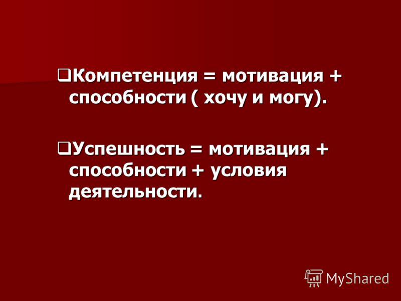 Компетенция = мотивация + способности ( хочу и могу). Компетенция = мотивация + способности ( хочу и могу). Успешность = мотивация + способности + условия деятельности. Успешность = мотивация + способности + условия деятельности.