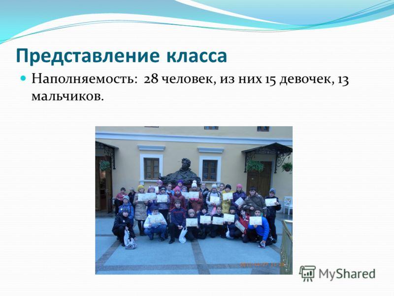 Представление класса Наполняемость: 28 человек, из них 15 девочек, 13 мальчиков.