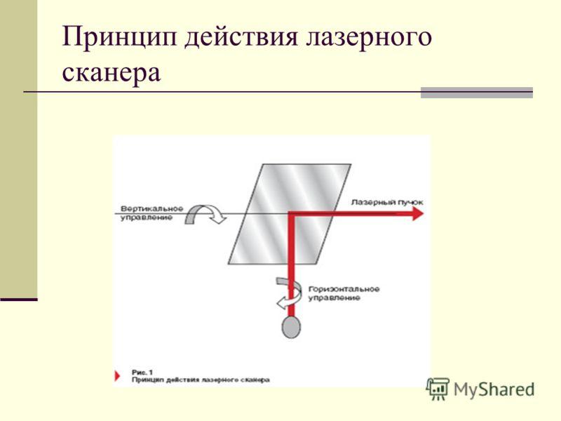 Принцип действия лазерного сканера