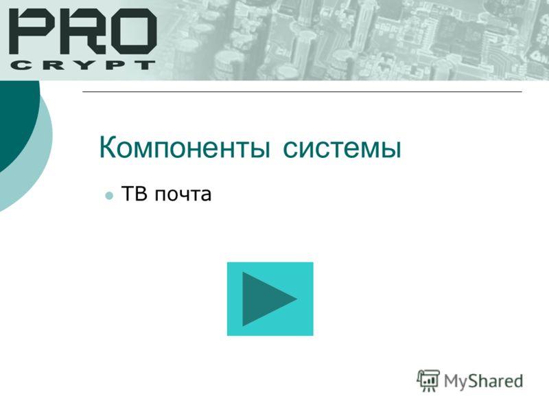 ТВ почта Компоненты системы