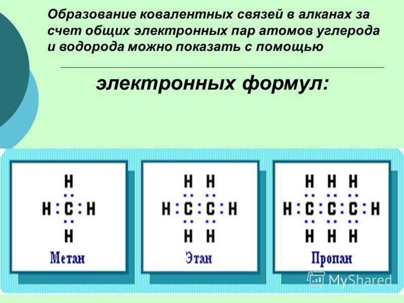 Образование ковалентных связей в алканах за счет общих электронных пар атомов углерода и водорода можно показать с помощью электронных формул: