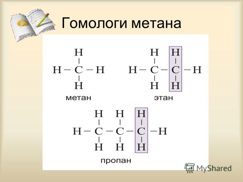 Гомологи метана